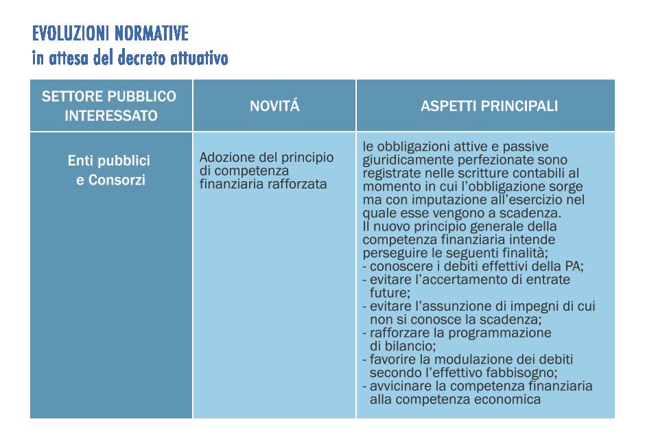 Agora - Software Gestionale per la Pubblica Amministrazione - Normativa 2